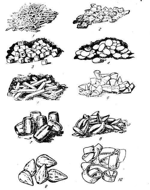 Нарезка картофеля и овощей. 1 - соломка (Жулиен), 2 - квадратики, 3 - кубики (бреноаз), 4 - кружочки, 5 - брусочки, 6 - треугольники, 7 - бочоночки, 8 - гребешки, 9 - груши, 10 - стружки.