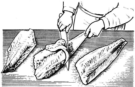 Рис. 5. Срезание мякоти с кожи