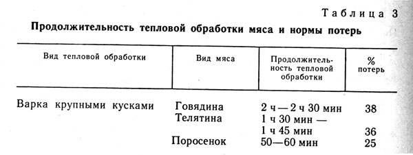 Таблица 3. Продолжительность тепловой обоработки мяса и нормы потерь