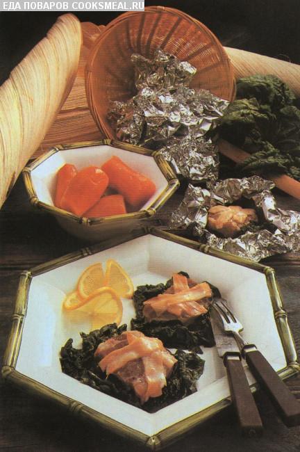 Кухня Фиджи | Кулинарные рецепты, рецепты блюд, национальная кухня, кухня народов мира.